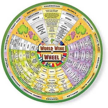 Wine Wheel Image